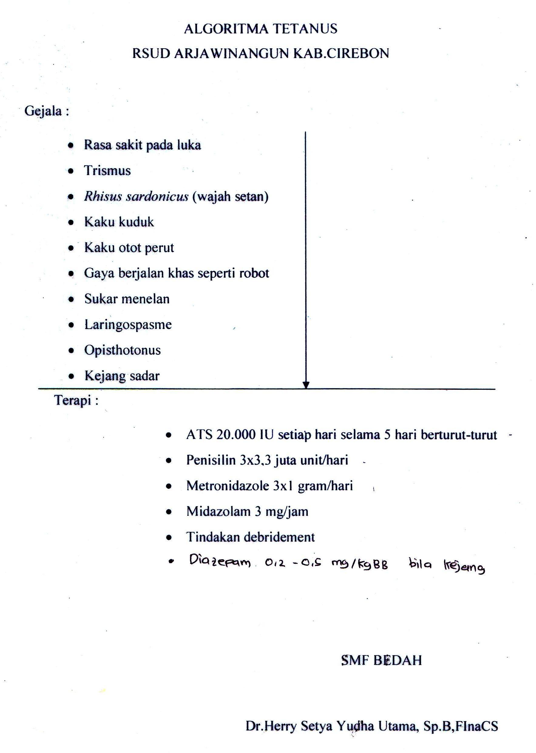 Uncategorized | Dr Herry S Yudha Utama SpB MHKes FInaCS ...
